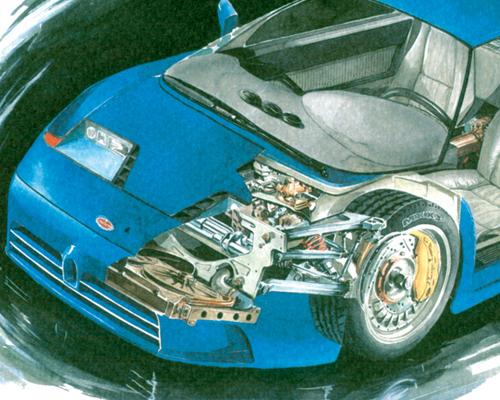 Bugatti Visual